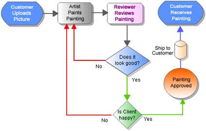 how-it-works6.jpg
